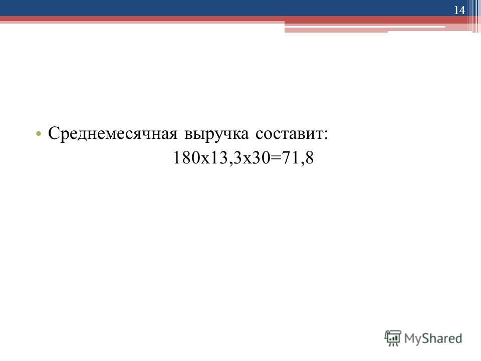 Среднемесячная выручка составит: 180 х 13,3 х 30=71,8 14