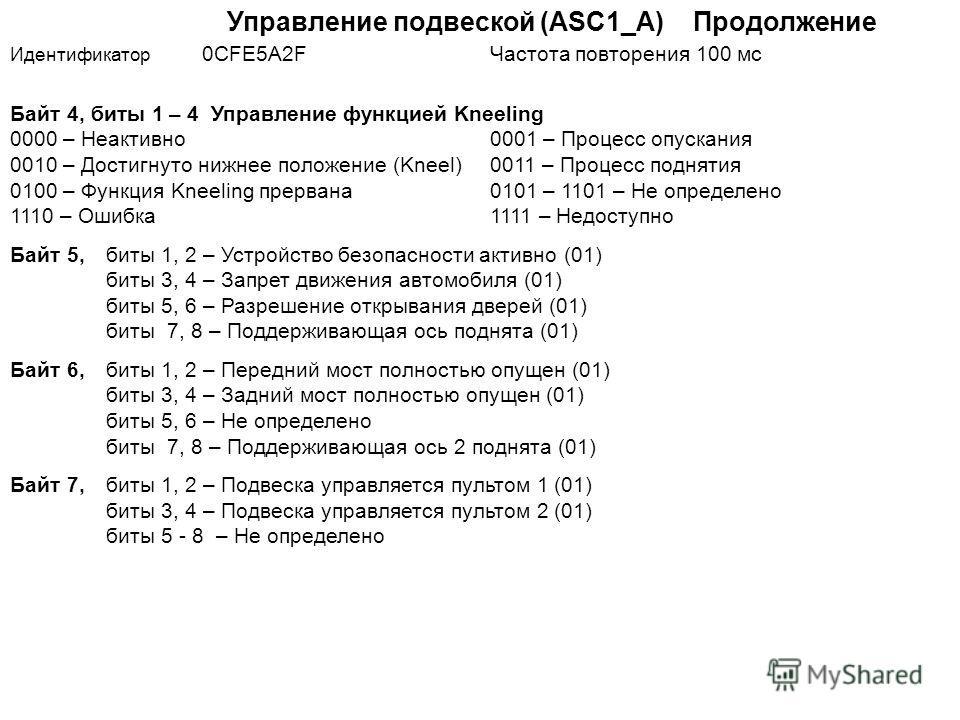 Идентификатор 0СFE5A2FЧастота повторения 100 мс Управление подвеской (ASC1_A) Продолжение Байт 4, биты 1 – 4 Управление функцией Kneeling 0000 – Неактивно 0001 – Процесс опускания 0010 – Достигнуто нижнее положение (Kneel) 0011 – Процесс поднятия 010