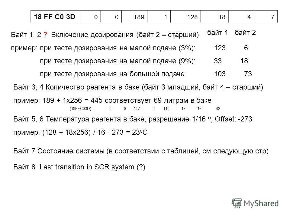 18 FF C0 3D 0018911281847 Байт 1, 2 ? Включение дозирования (байт 2 – старший) пример: при тесте дозирования на малой подаче (3%): 123 6 при тесте дозирования на малой подаче (9%): 33 18 при тесте дозирования на большой подаче 103 73 байт 1 байт 2 Ба