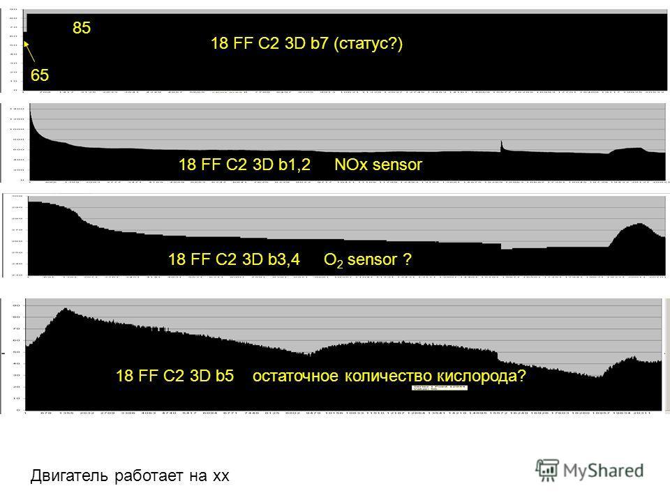 85 65 18 FF C2 3D b7 (статус?) 18 FF C2 3D b1,2 NOx sensor 18 FF C2 3D b3,4 O 2 sensor ? 18 FF C2 3D b5 остаточное количество кислорода? Двигатель работает на х