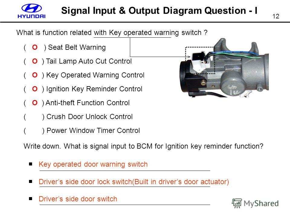 12 Signal Input & Output Diagram Question - I What is function related with Key operated warning switch ? ( O ) Seat Belt Warning ( O ) Tail Lamp Auto Cut Control ( O ) Key Operated Warning Control ( O ) Ignition Key Reminder Control ( O ) Anti-theft