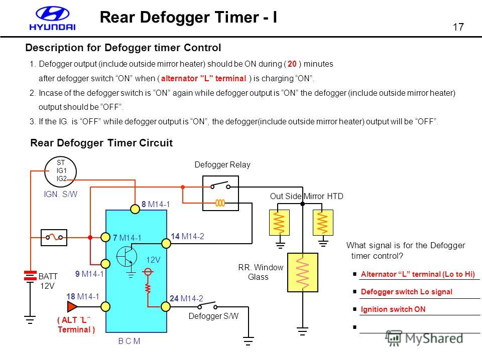 17 Rear Defogger Timer - I Description for Defogger timer Control 1. Defogger output (include outside mirror heater) should be ON during ( 20 ) minutes after defogger switch ON when ( alternator