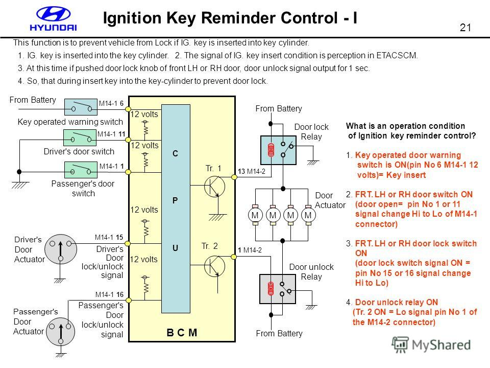 21 Ignition Key Reminder Control - I This function is to prevent vehicle from Lock if IG. key is inserted into key cylinder. 1. IG. key is inserted into the key cylinder. 2. The signal of IG. key insert condition is perception in ETACSCM. 3. At this
