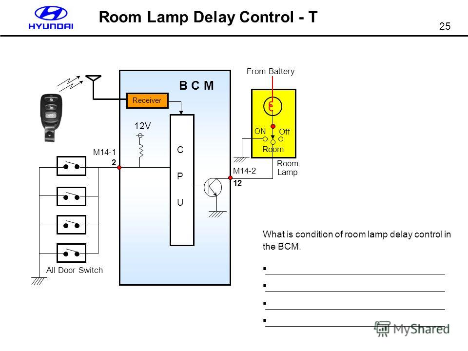 25 Room Lamp Delay Control - T What is condition of room lamp delay control in the BCM. 12V From Battery Room Lamp B C M CPUCPU Receive r All Door Switch Off Room ON M14-2 12 M14-1 2