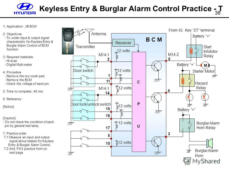 36 Keyless Entry & Burglar Alarm Control Practice - T 1. Application : JB BCM 2. Objectives - To under input & output signal characteristic for Keyless Entry & Burglar Alarm Control of BCM function 3. Required materials - Hi-scan - Digital Multi-mete
