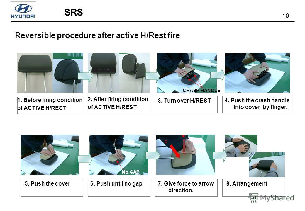 10 SRS Reversible procedure after active H/Rest fire 1. Before firing condition of ACTIVE H/REST 2. After firing condition of ACTIVE H/REST 3. Turn over H/REST 4. Push the crash handle into cover by finger. 5. Push the cover6. Push until no gap7. Giv