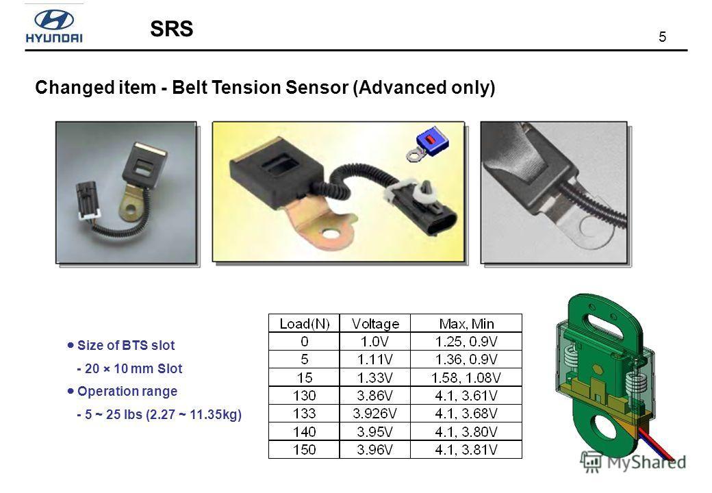 5 SRS Changed item - Belt Tension Sensor (Advanced only) Size of BTS slot - 20 × 10 mm Slot Operation range - 5 ~ 25 lbs (2.27 ~ 11.35kg)