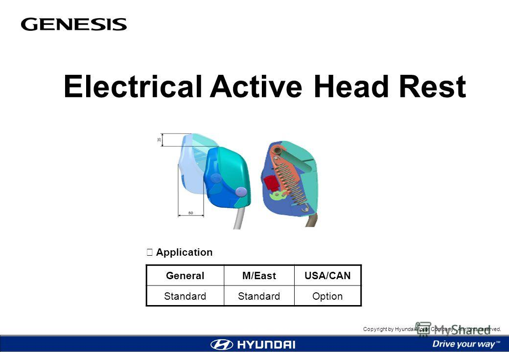 Copyright by Hyundai Motor Company. All rights reserved. Electrical Active Head Rest GeneralM/EastUSA/CAN Standard Option Application
