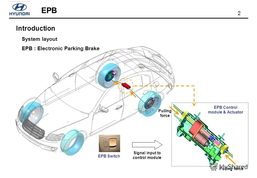 2 Introduction EPB EPB Switch EPB Control module & Actuator System layout Pulling force Signal input to control module EPB : Electronic Parking Brake