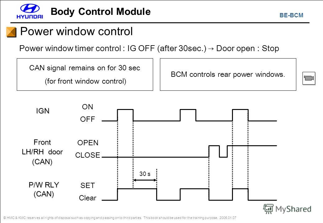 BE-BCM © HMC & KMC reserves all rights of disposal such as copying and passing on to third parties. This book should be used for the training purpose. 2005.01.07 Body Control Module Power window control Power window timer control : IG OFF (after 30se
