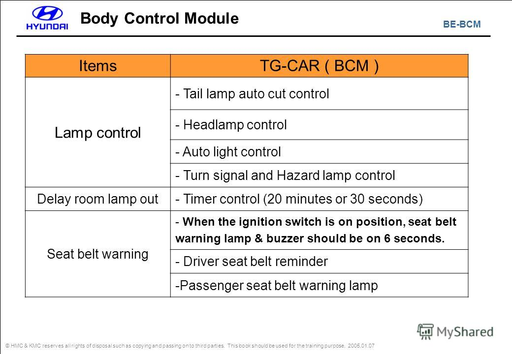 BE-BCM © HMC & KMC reserves all rights of disposal such as copying and passing on to third parties. This book should be used for the training purpose. 2005.01.07 Body Control Module ItemsTG-CAR ( BCM ) Lamp control - Tail lamp auto cut control - Head