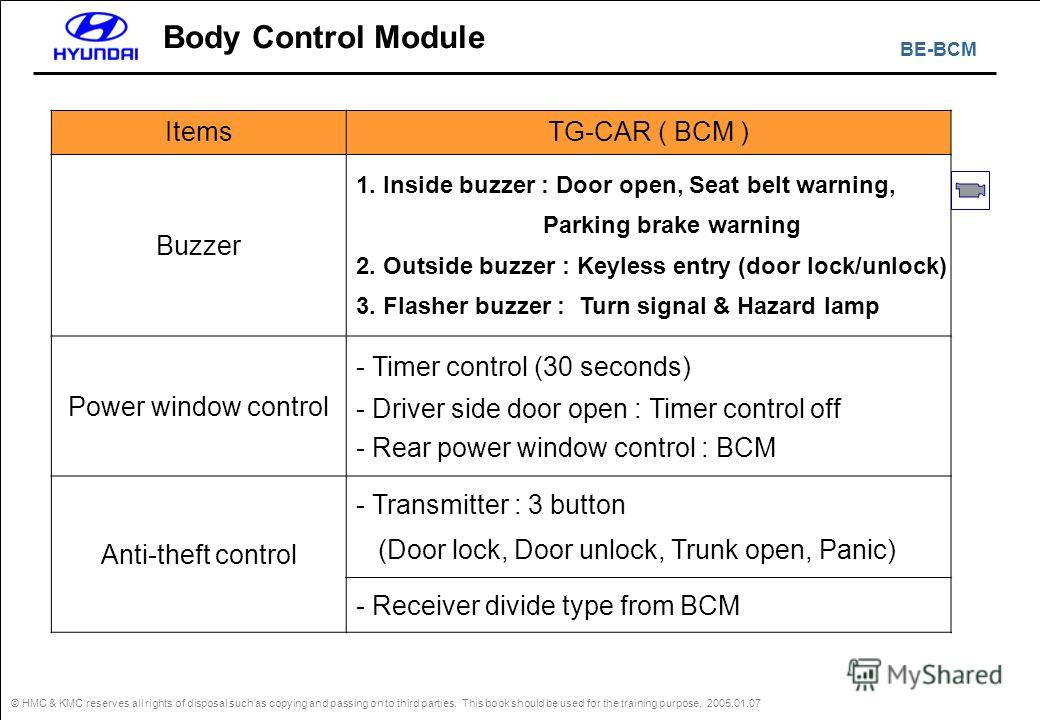 BE-BCM © HMC & KMC reserves all rights of disposal such as copying and passing on to third parties. This book should be used for the training purpose. 2005.01.07 Body Control Module ItemsTG-CAR ( BCM ) Buzzer 1. Inside buzzer : Door open, Seat belt w