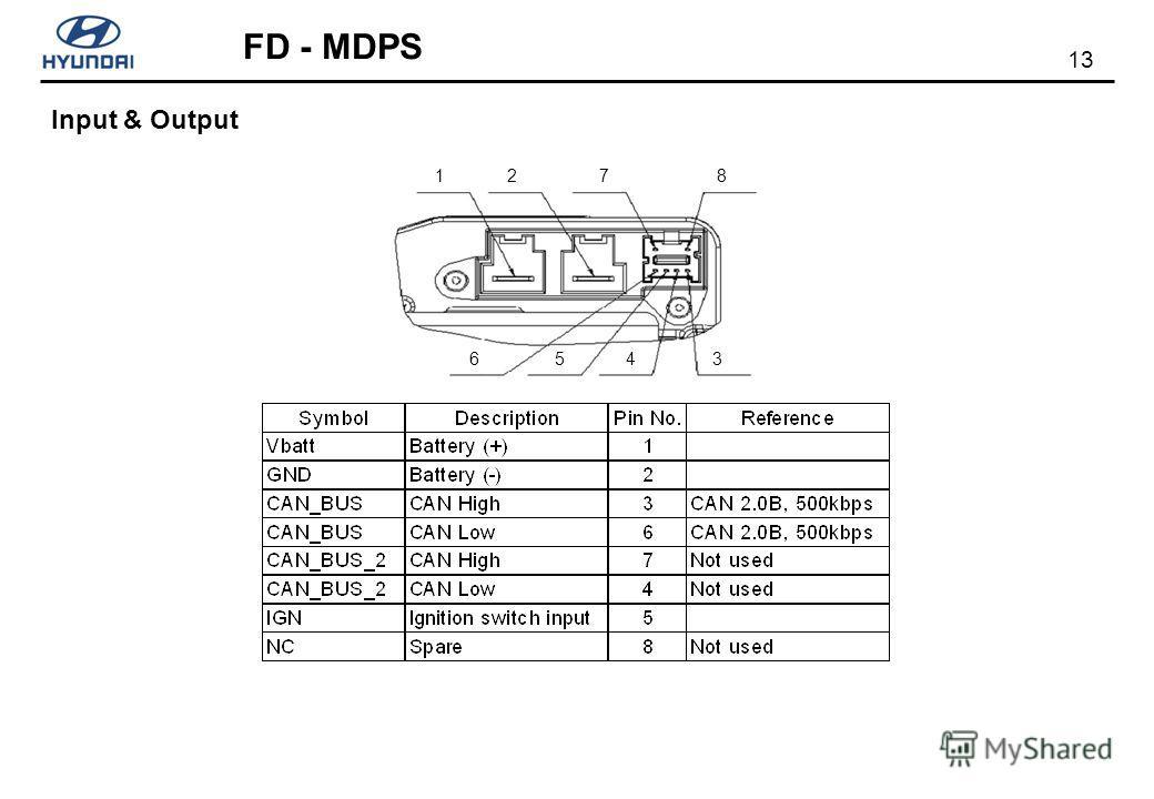 13 FD - MDPS Input & Output 1278 6543