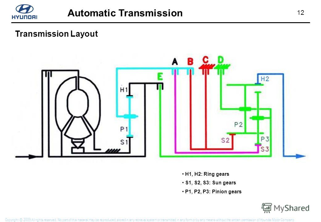 12 Automatic Transmission Copyright 2009 All rights reserved. No part of this material may be reproduced, stored in any retrieval system or transmitted in any form or by any means without the written permission of Hyundai Motor Company. H1, H2: Ring