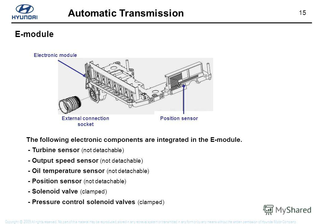 15 Automatic Transmission Copyright 2009 All rights reserved. No part of this material may be reproduced, stored in any retrieval system or transmitted in any form or by any means without the written permission of Hyundai Motor Company. The following