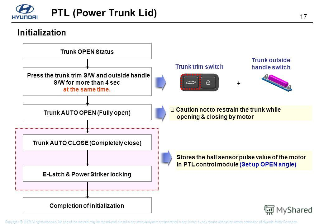 PTL (Power Trunk Lid) 17 Copyright 2009 All rights reserved. No part of this material may be reproduced, stored in any retrieval system or transmitted in any form or by any means without the written permission of Hyundai Motor Company. Trunk OPEN Sta