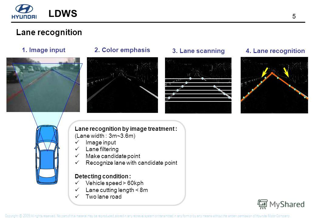 5 LDWS Copyright 2009 All rights reserved. No part of this material may be reproduced, stored in any retrieval system or transmitted in any form or by any means without the written permission of Hyundai Motor Company. Lane recognition Lane recognitio