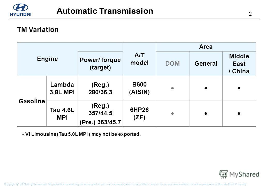 2 Automatic Transmission Copyright 2009 All rights reserved. No part of this material may be reproduced, stored in any retrieval system or transmitted in any form or by any means without the written permission of Hyundai Motor Company. TM Variation E