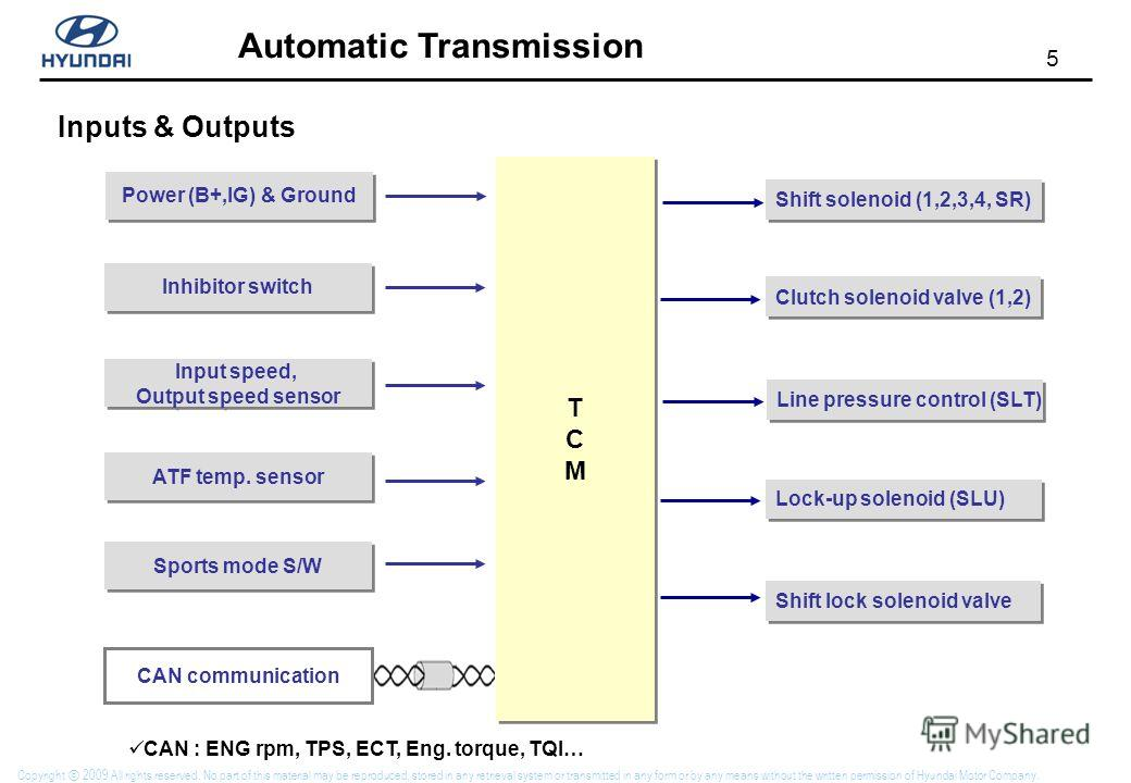 5 Automatic Transmission Copyright 2009 All rights reserved. No part of this material may be reproduced, stored in any retrieval system or transmitted in any form or by any means without the written permission of Hyundai Motor Company. Inputs & Outpu