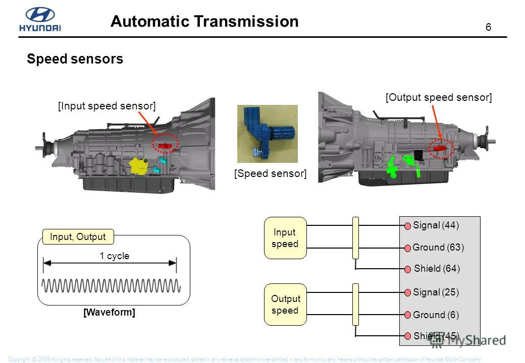 6 Automatic Transmission Copyright 2009 All rights reserved. No part of this material may be reproduced, stored in any retrieval system or transmitted in any form or by any means without the written permission of Hyundai Motor Company. Speed sensors