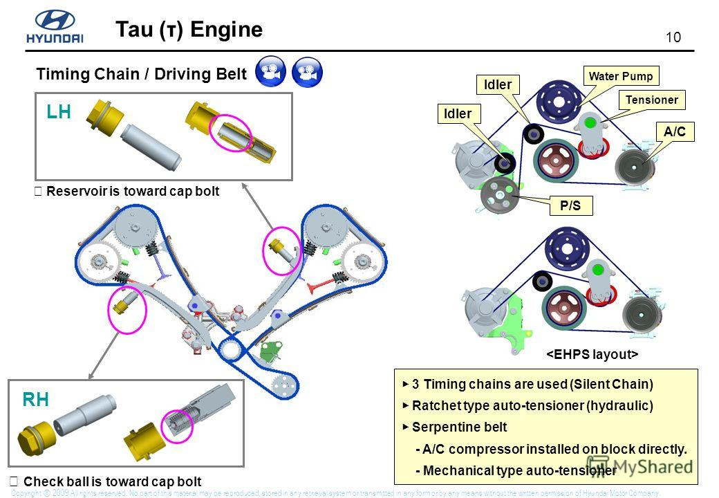 10 Tau (τ) Engine Copyright 2009 All rights reserved. No part of this material may be reproduced, stored in any retrieval system or transmitted in any form or by any means without the written permission of Hyundai Motor Company. Check ball is toward