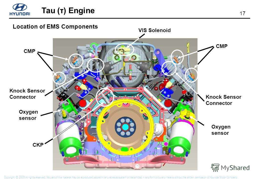 17 Tau (τ) Engine Copyright 2009 All rights reserved. No part of this material may be reproduced, stored in any retrieval system or transmitted in any form or by any means without the written permission of Hyundai Motor Company. Location of EMS Compo