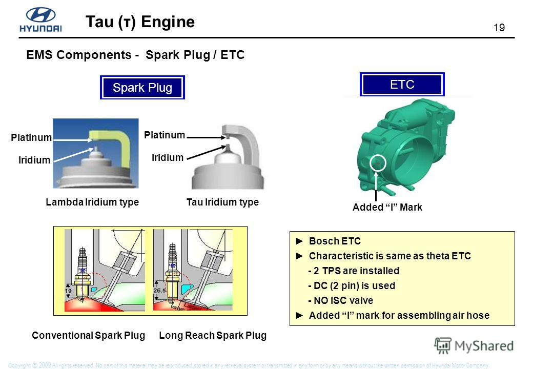 19 Tau (τ) Engine Copyright 2009 All rights reserved. No part of this material may be reproduced, stored in any retrieval system or transmitted in any form or by any means without the written permission of Hyundai Motor Company. Long Reach Spark Plug
