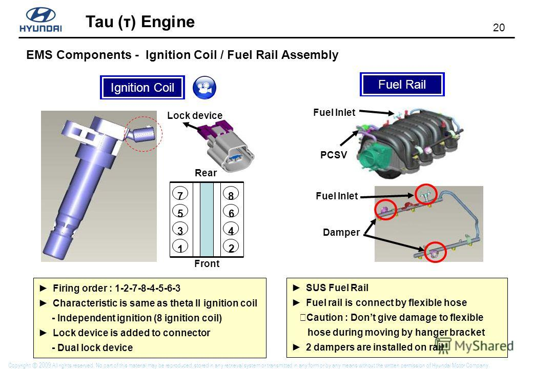 20 Tau (τ) Engine Copyright 2009 All rights reserved. No part of this material may be reproduced, stored in any retrieval system or transmitted in any form or by any means without the written permission of Hyundai Motor Company. Lock device 1 5 3 7 2