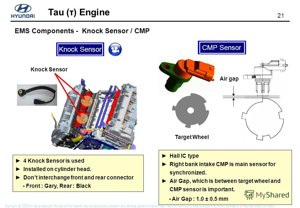 21 Tau (τ) Engine Copyright 2009 All rights reserved. No part of this material may be reproduced, stored in any retrieval system or transmitted in any form or by any means without the written permission of Hyundai Motor Company. Knock Sensor EMS Comp