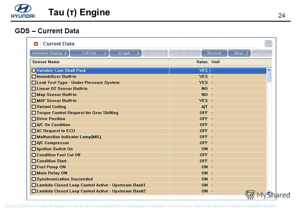 24 Tau (τ) Engine Copyright 2009 All rights reserved. No part of this material may be reproduced, stored in any retrieval system or transmitted in any form or by any means without the written permission of Hyundai Motor Company. GDS – Current Data