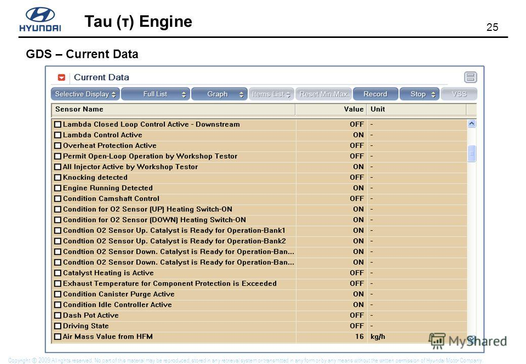 25 Tau (τ) Engine Copyright 2009 All rights reserved. No part of this material may be reproduced, stored in any retrieval system or transmitted in any form or by any means without the written permission of Hyundai Motor Company. GDS – Current Data
