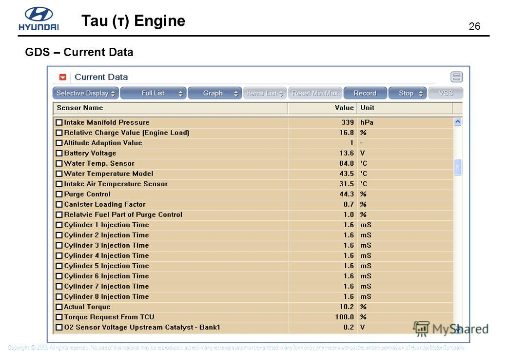 26 Tau (τ) Engine Copyright 2009 All rights reserved. No part of this material may be reproduced, stored in any retrieval system or transmitted in any form or by any means without the written permission of Hyundai Motor Company. GDS – Current Data