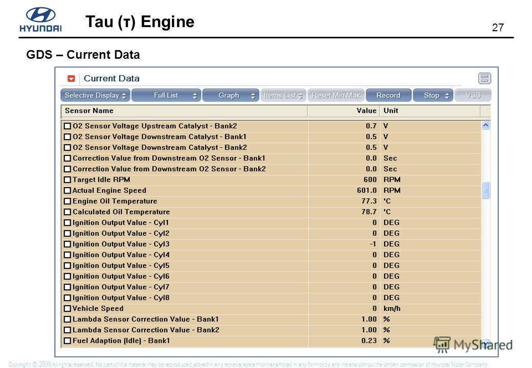 27 Tau (τ) Engine Copyright 2009 All rights reserved. No part of this material may be reproduced, stored in any retrieval system or transmitted in any form or by any means without the written permission of Hyundai Motor Company. GDS – Current Data