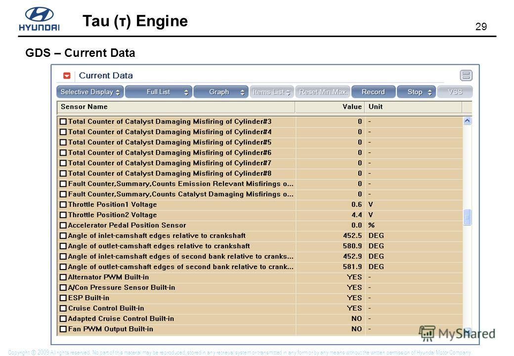 29 Tau (τ) Engine Copyright 2009 All rights reserved. No part of this material may be reproduced, stored in any retrieval system or transmitted in any form or by any means without the written permission of Hyundai Motor Company. GDS – Current Data