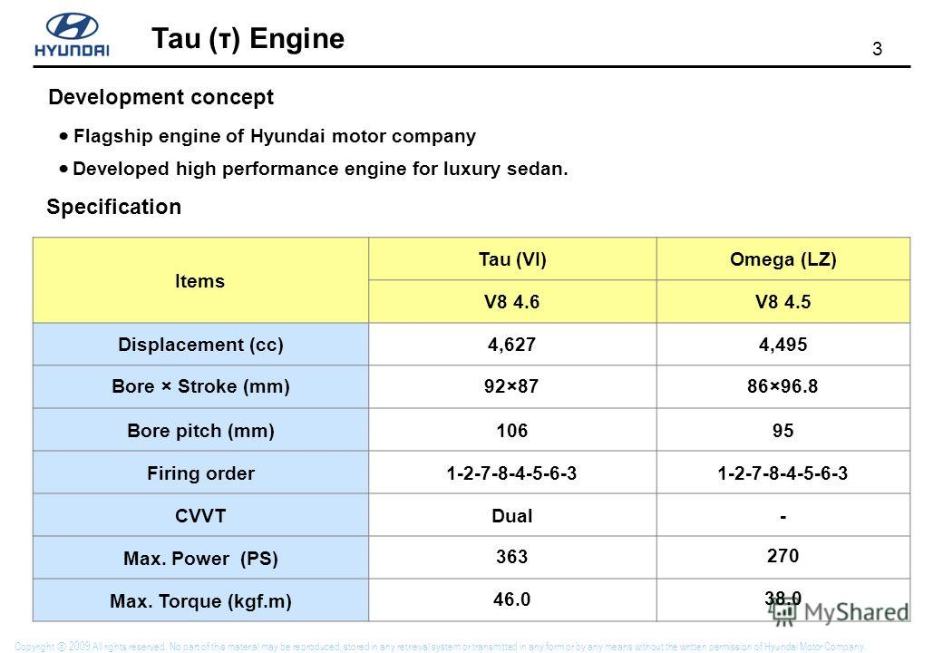 3 Tau (τ) Engine Copyright 2009 All rights reserved. No part of this material may be reproduced, stored in any retrieval system or transmitted in any form or by any means without the written permission of Hyundai Motor Company. Items Tau (VI)Omega (L