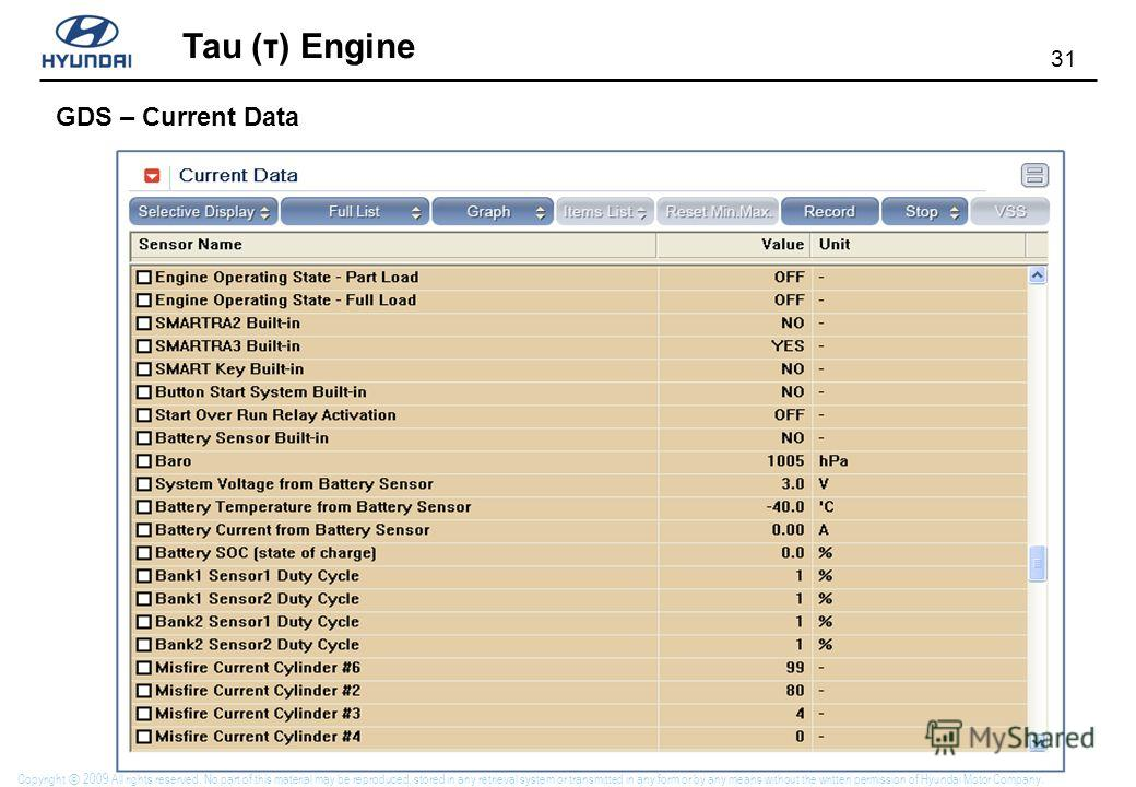 31 Tau (τ) Engine Copyright 2009 All rights reserved. No part of this material may be reproduced, stored in any retrieval system or transmitted in any form or by any means without the written permission of Hyundai Motor Company. GDS – Current Data
