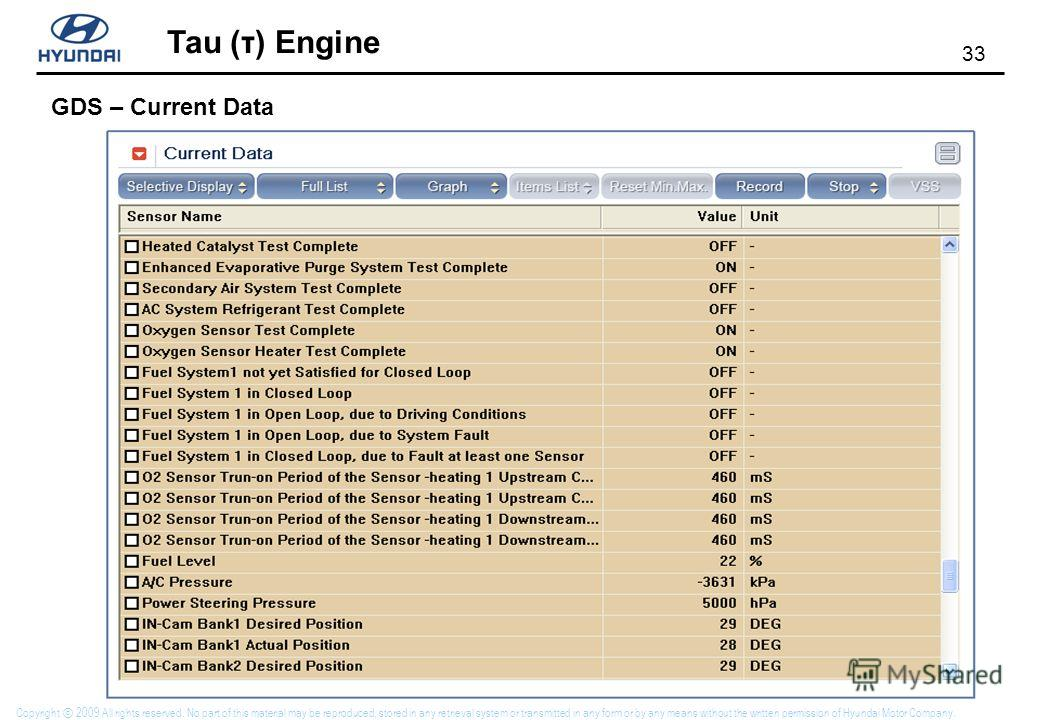 33 Tau (τ) Engine Copyright 2009 All rights reserved. No part of this material may be reproduced, stored in any retrieval system or transmitted in any form or by any means without the written permission of Hyundai Motor Company. GDS – Current Data