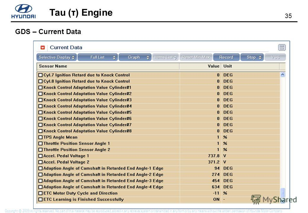 35 Tau (τ) Engine Copyright 2009 All rights reserved. No part of this material may be reproduced, stored in any retrieval system or transmitted in any form or by any means without the written permission of Hyundai Motor Company. GDS – Current Data