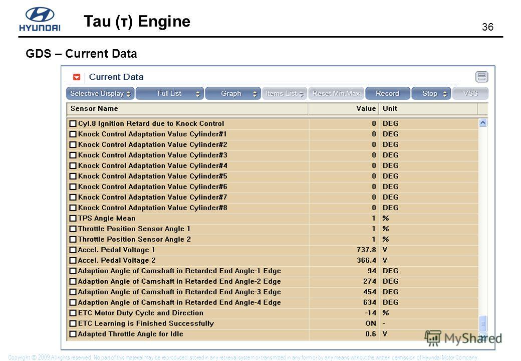 36 Tau (τ) Engine Copyright 2009 All rights reserved. No part of this material may be reproduced, stored in any retrieval system or transmitted in any form or by any means without the written permission of Hyundai Motor Company. GDS – Current Data