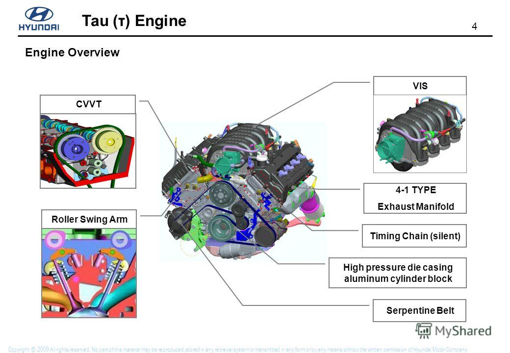 4 Tau (τ) Engine Copyright 2009 All rights reserved. No part of this material may be reproduced, stored in any retrieval system or transmitted in any form or by any means without the written permission of Hyundai Motor Company. Timing Chain (silent)