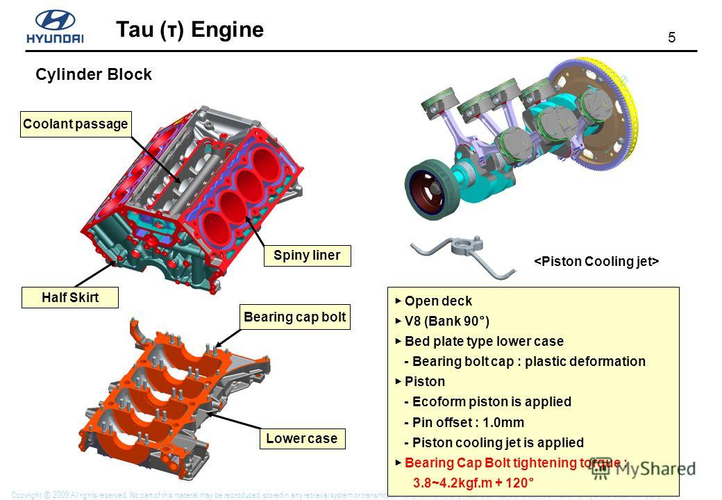 5 Tau (τ) Engine Copyright 2009 All rights reserved. No part of this material may be reproduced, stored in any retrieval system or transmitted in any form or by any means without the written permission of Hyundai Motor Company. Cylinder Block Open de