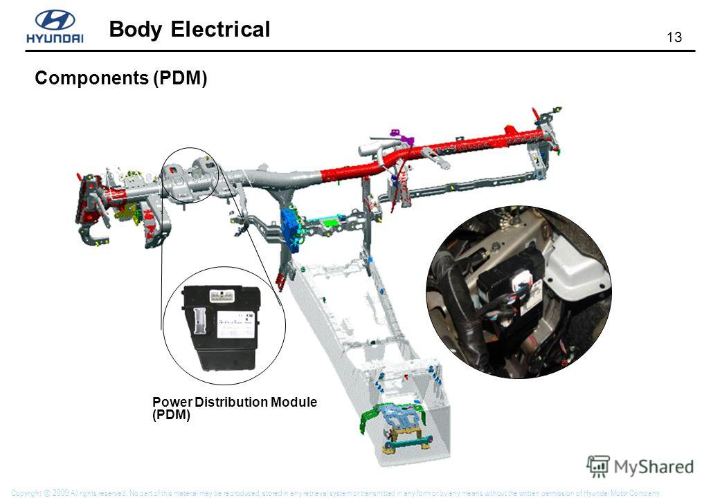13 Body Electrical Copyright 2009 All rights reserved. No part of this material may be reproduced, stored in any retrieval system or transmitted in any form or by any means without the written permission of Hyundai Motor Company. Components (PDM) Pow