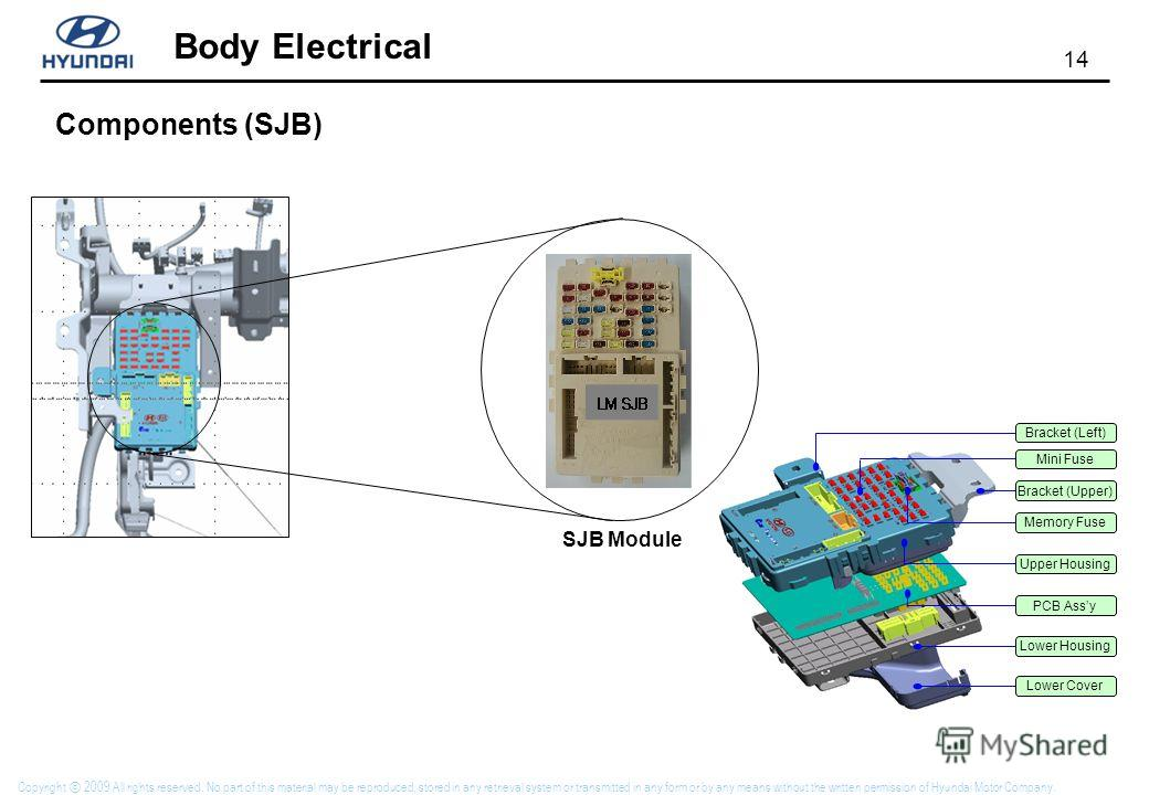 14 Body Electrical Copyright 2009 All rights reserved. No part of this material may be reproduced, stored in any retrieval system or transmitted in any form or by any means without the written permission of Hyundai Motor Company. Bracket (Left) Brack
