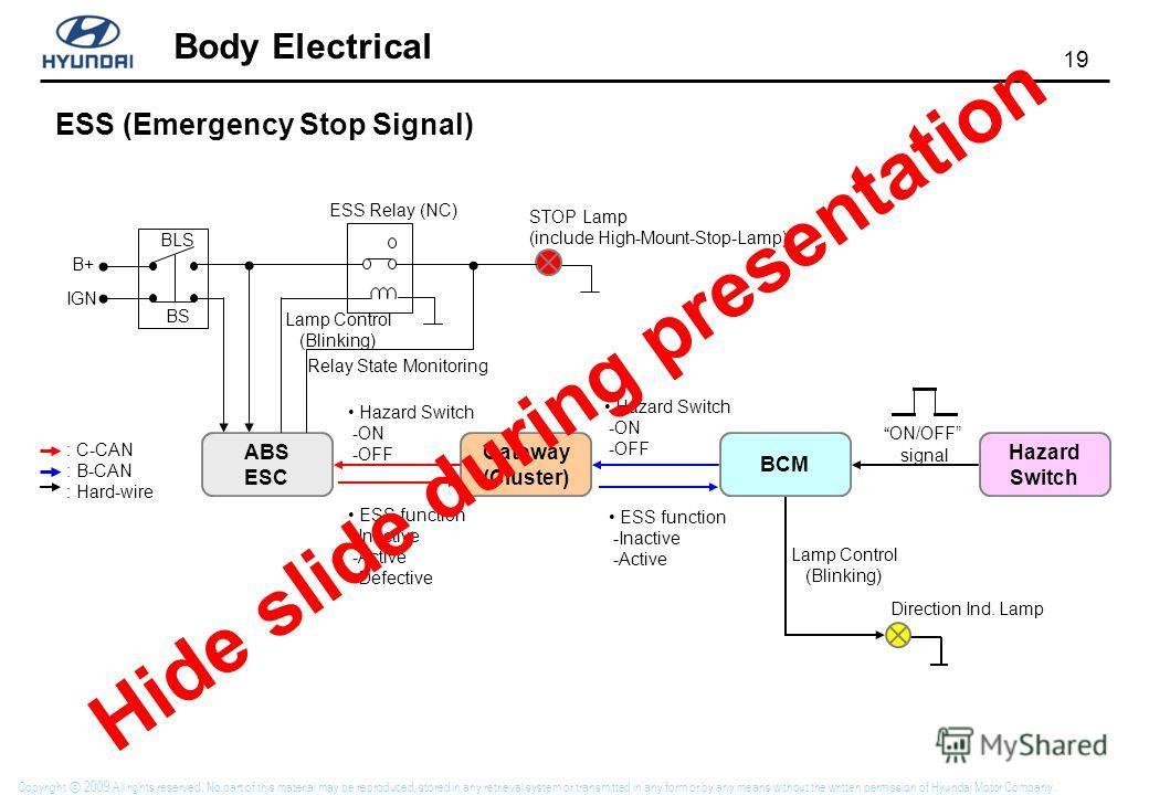 19 Body Electrical Copyright 2009 All rights reserved. No part of this material may be reproduced, stored in any retrieval system or transmitted in any form or by any means without the written permission of Hyundai Motor Company. ESS (Emergency Stop