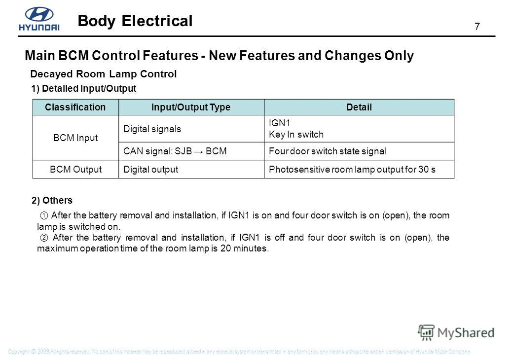7 Body Electrical Copyright 2009 All rights reserved. No part of this material may be reproduced, stored in any retrieval system or transmitted in any form or by any means without the written permission of Hyundai Motor Company. 1) Detailed Input/Out