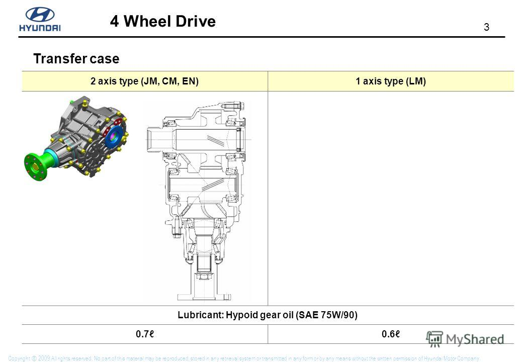 3 4 Wheel Drive Copyright 2009 All rights reserved. No part of this material may be reproduced, stored in any retrieval system or transmitted in any form or by any means without the written permission of Hyundai Motor Company. Transfer case 2 axis ty