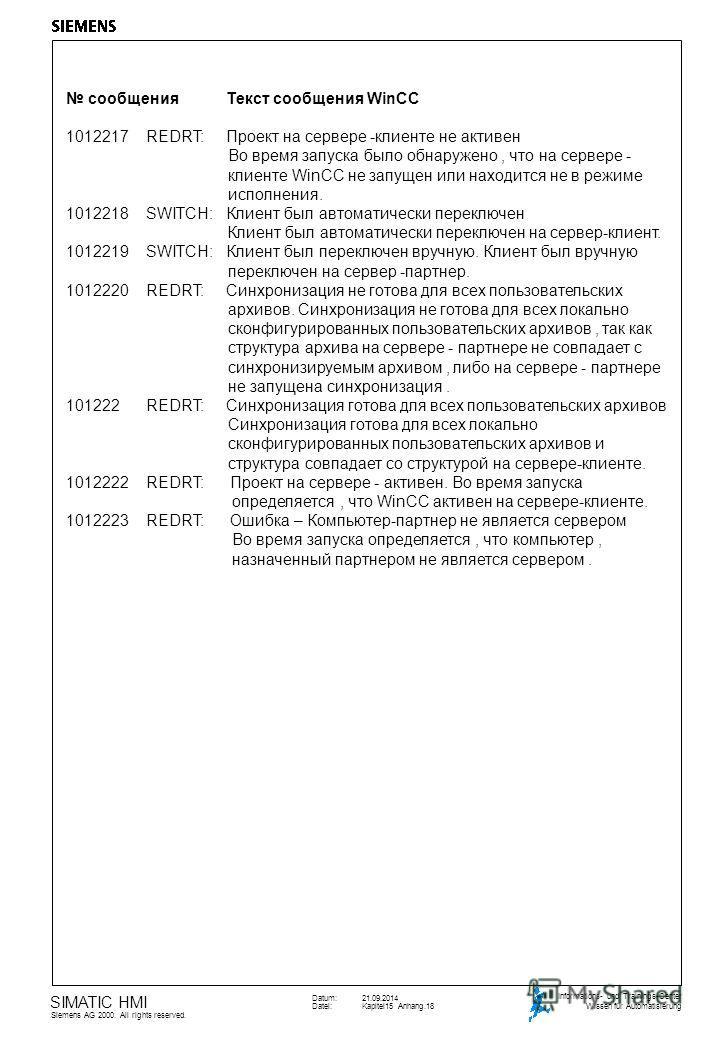 Datum:21.09.2014 Datei:Kapitel15 Anhang.18 SIMATIC HMI Siemens AG 2000. All rights reserved. Informations- und Trainings-Center Wissen für Automatisierung сообщения Текст сообщения WinСС 1012217 REDRT: Проект на сервере -клиенте не активен Во время з