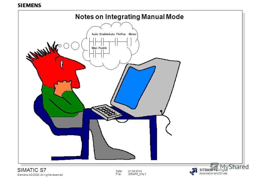 Date:21.09.2014 File:GRAPH_07e.1 SIMATIC S7 Siemens AG 2000. All rights reserved. SITRAIN Training for Automation and Drives Auto EnableAuto FInPos Motor Man Pushb Notes on Integrating Manual Mode