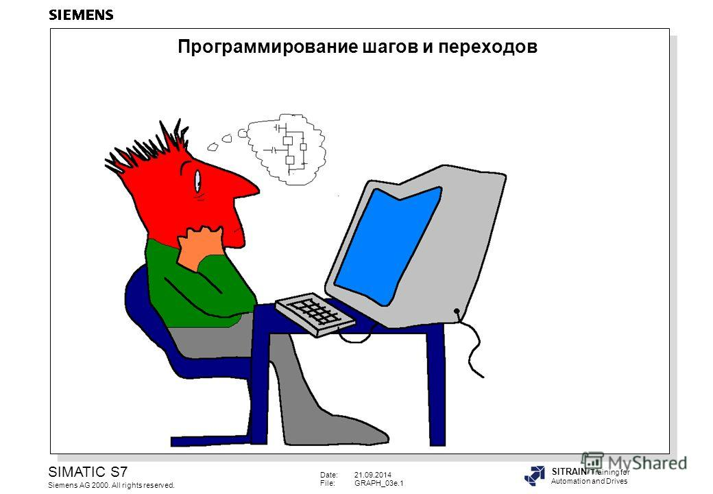 Date:21.09.2014 File:GRAPH_03e.1 SIMATIC S7 Siemens AG 2000. All rights reserved. SITRAIN Training for Automation and Drives Программирование шагов и переходов