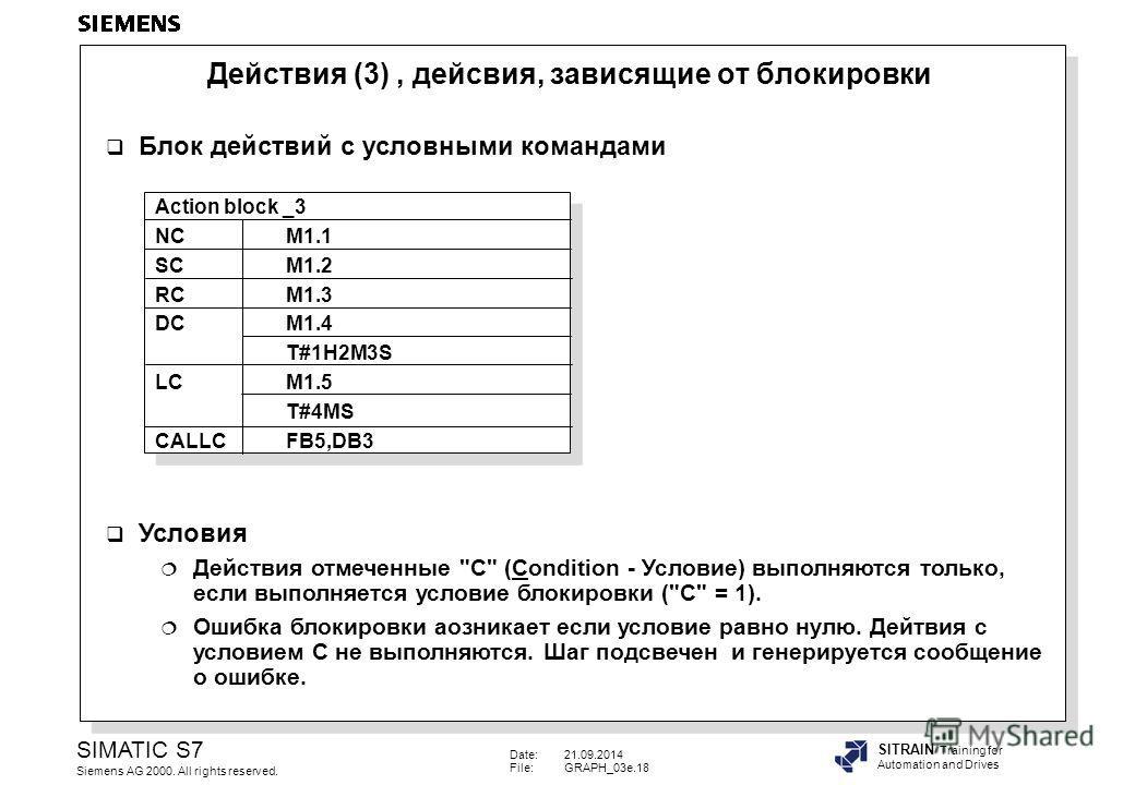 Date:21.09.2014 File:GRAPH_03e.18 SIMATIC S7 Siemens AG 2000. All rights reserved. SITRAIN Training for Automation and Drives Блок действий с условными командами Условия Действия отмеченные